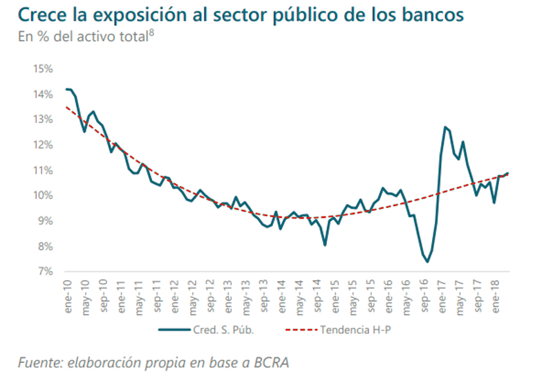 BCRA - Bancos